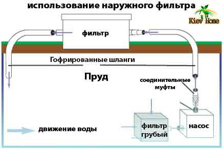 схема наружного фильтра