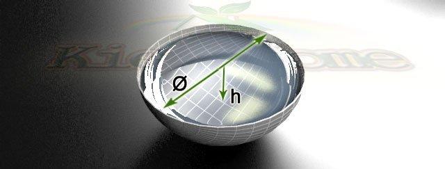 калькулятор объема для круглого водоема